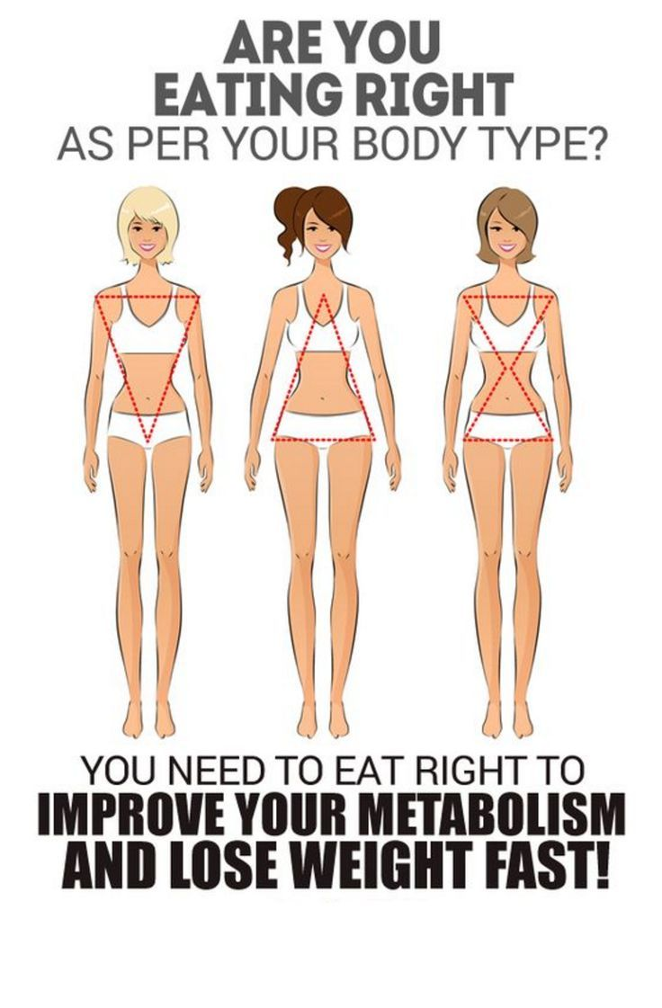 Are you eating according to your body type? Find out – Toned Chick