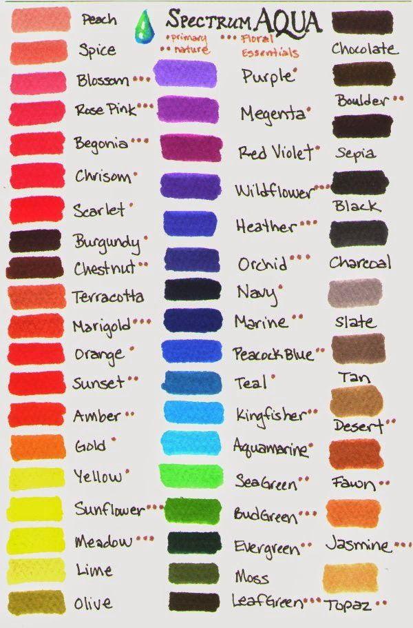 Spectrum Aqua Markers Color Chart