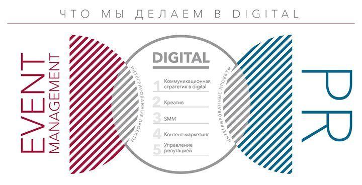 Digital - самое молодое направление наших услуг. Много лет мы от первого лица наблюдали за развитием рынка event и PR и сами участвовали в этом развитии. Постепенно коммуникация продвинутых компаний все больше уходила в Интернет а бренды расширяли своё присутствие онлайн.  Поэтому мы усилили отдел digital и продолжаем активно расширять наши компетенции. Среди наших услуг в этом направлении - разработка коммуникационной стратегии креативных концепций SMM контент-маркетинг и управление…