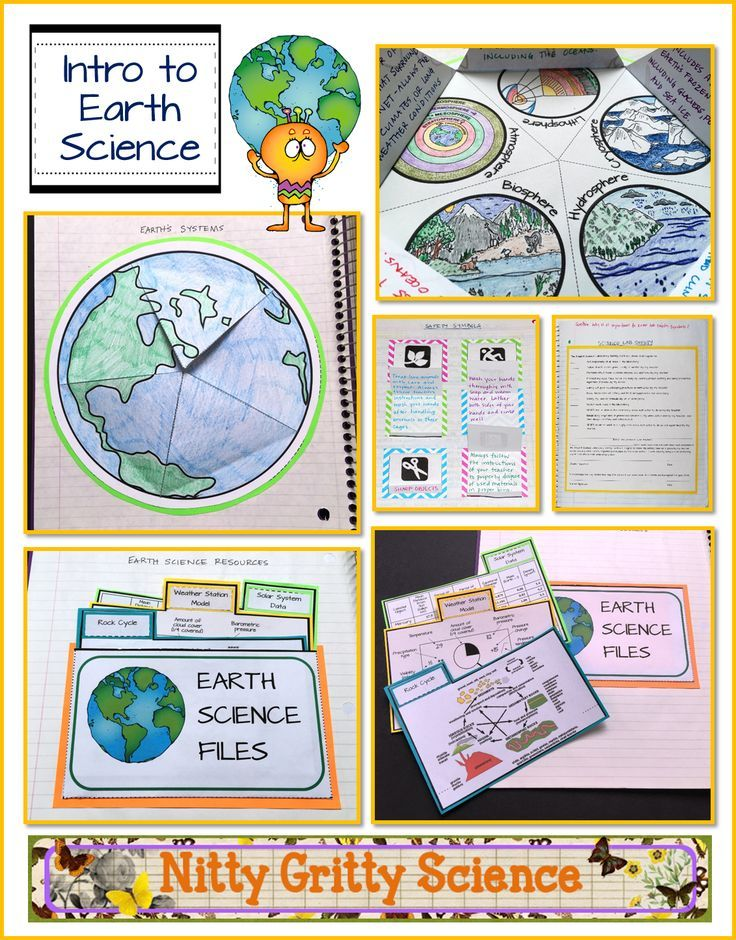 intro to earth science earth science interactive notebook earth science earth science. Black Bedroom Furniture Sets. Home Design Ideas