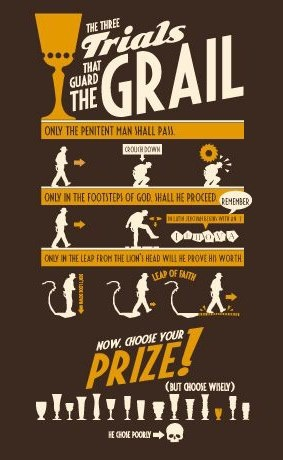Indiana Jones Last Crusade Graphic Poster 2
