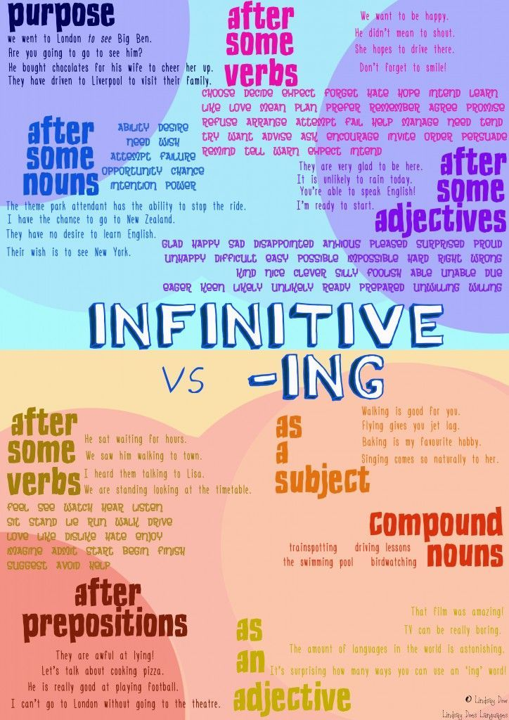 Learning English: Infinitive vs Ing infographic.: