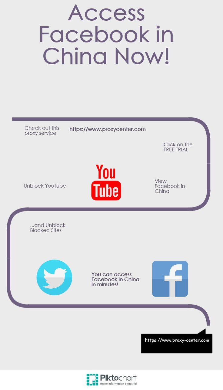 Bypass youtube proxy videos   jasokodoroputywusyy j pl