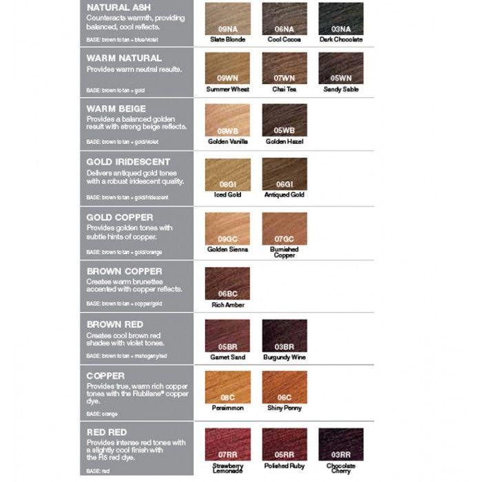 Redken Shades EQ Cream Color Chart