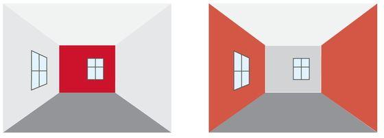 Farbwirkung: Links: Die Stirnwand ist in einem auffälligen, dunklen Ton gestrichen. Sie rückt dadurch näher und verkürzt den Raum optisch. Rechts: Kräftig gefärbte Seitenwände scheinen näher und rücken enger zusammen. http://www.1-2-do.com