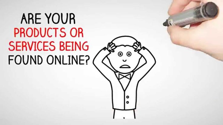 How to get your business found online  Wisconsin Web Design and Digital ...