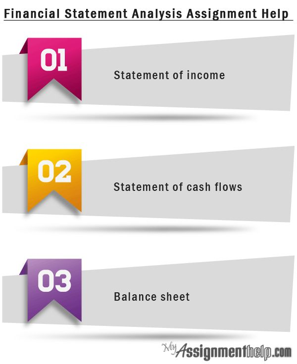 8 best Financial Statement templates images on Pinterest - financial report template
