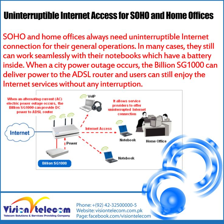 Uninterruptible Access for SOHO and Home Offices