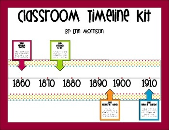 This classroom timeline kit is a great way to help your students practice timeline skills and remember important events from history!: Students Practice