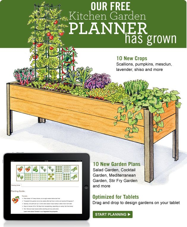 Kitchen Garden Planner: 53 Best Images About 2015 New Garden Products On Pinterest