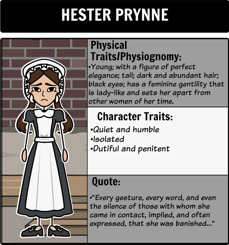"The Scarlet Letter - Characters: For ""The Scarlet Letter"", a character map helps students remember each member of the novel and their important traits - including Hester Prynne, Arthur Dimmesdale, and more! Plus, it helps for tracking physiognomy, and it encourages students to utilize the text to support their ideas. Here is a close up of Hester Prynne."