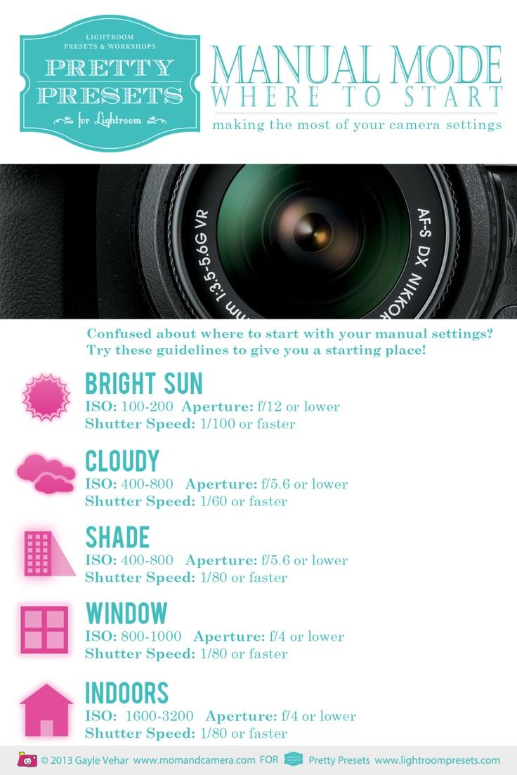 moon photography cheat sheet - photo #38