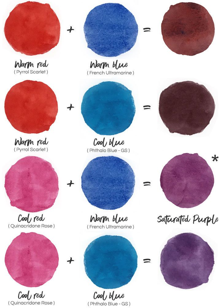 How To Make A Perfect Purple With Watercolor Mixing Paint Colors