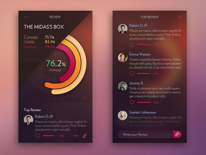 Criz - The review #app - Via http://www.themangomedia.com/blog/gorgeous-user-interface-design-inspiration/ @teammangomedia