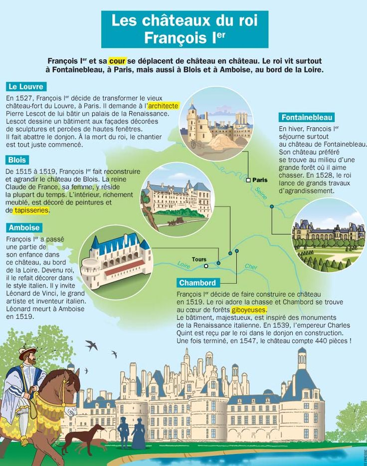 181 best Francais images on Pinterest Learn to speak french, Learn