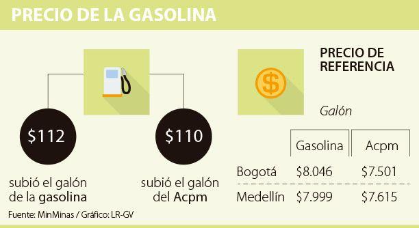 Luego de tres meses, precio del galón de gasolina y de Acpm sube