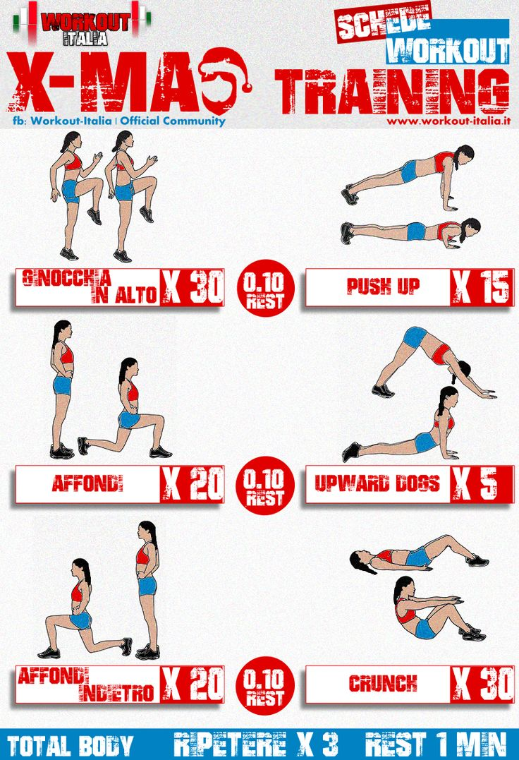 scheda workout natale total body