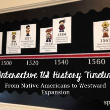 Interactive US History Timeline
