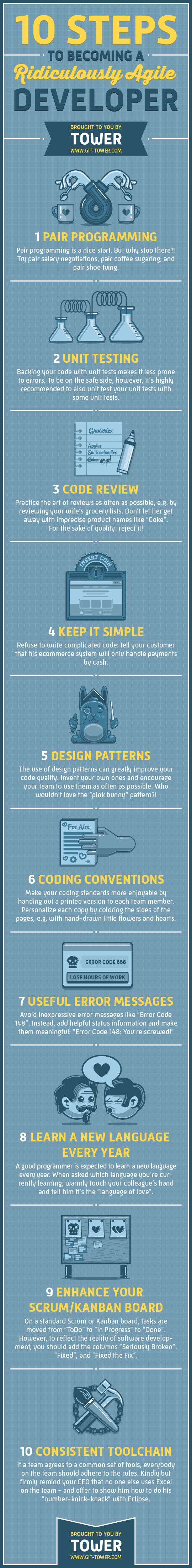 10 Steps to Becoming a Ridiculously #Agile #Developer   Infographic by @gittower