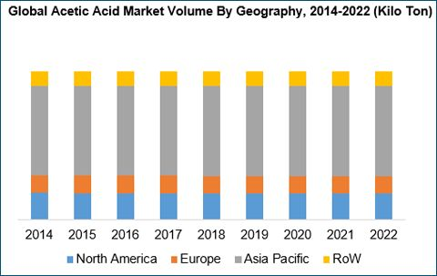 "According to a new market research report published by Credence Research""Greenhouse Irrigation Systems (Sprinklers& Micro Sprinklers, Drip Irrigation and Boom Irrigation) Market - Growth, Share, Opportunities, Competitive Analysis and Forecast 2015 - 2022"",the global greenhouse irrigation systemsmarket stood at US$448.6Mn in 2014 and is estimated to expandwith a CAGR of 9.0% from 2015 to 2022."