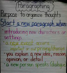 paraphrase Writing Anchor Charts