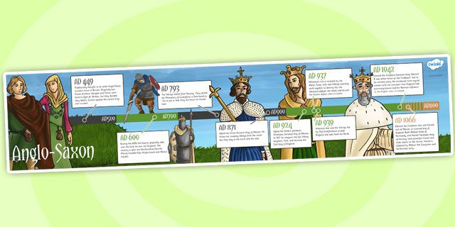 KS2 History Timelines- Anglo Saxons Timeline | School - Saxons and ...