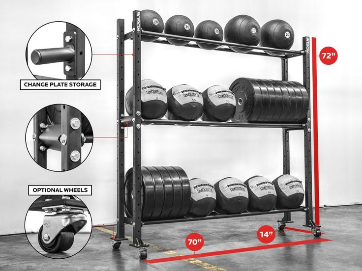 Best images about crossfit on pinterest plate storage