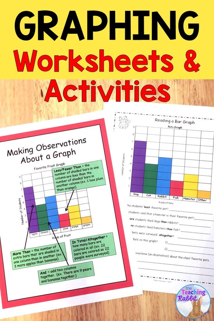 Use These Graphing Worksheets Posters Word Wall Words And Math Center Activities To Teach Data Management S Graphing Worksheets Graphing Graphing Activities [ 1104 x 736 Pixel ]