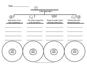 """Wonderful Back-to-School Common Core friendly activity!  Start teaching Depth and Complexity the moment your students step into your classroom with this Trickle Map (combined Thinking Map) = Tree Map and Circle Map in one!Students will complete this Trickle Map """"All About Me"""" and share details about themselves!"""