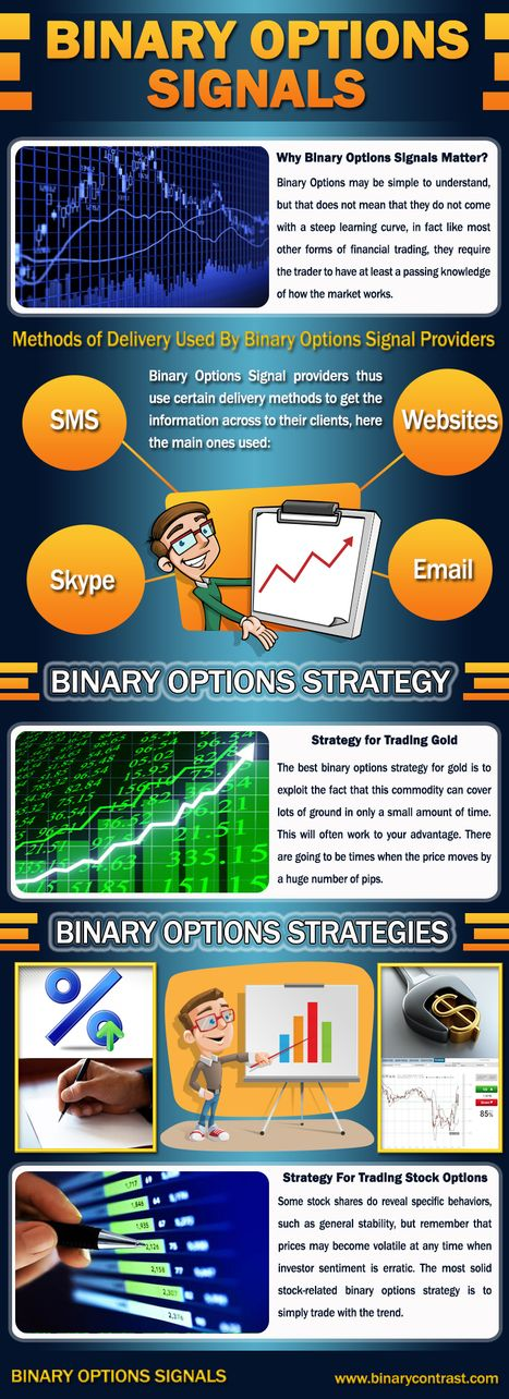Trading option for big profit calculator india