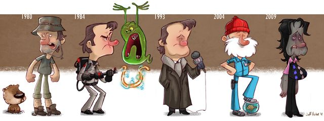 Evolution of Famous Musicians, Film Actors