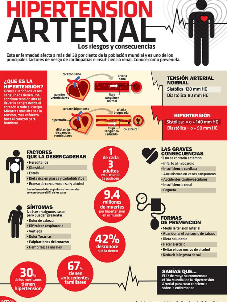 58 Recetas De Comidas Para Prevenir Infartos: La Solución a Sobrevivientes De Infartos Para Una Dieta Saludable y Una Vida Larga (Spanish Edition)