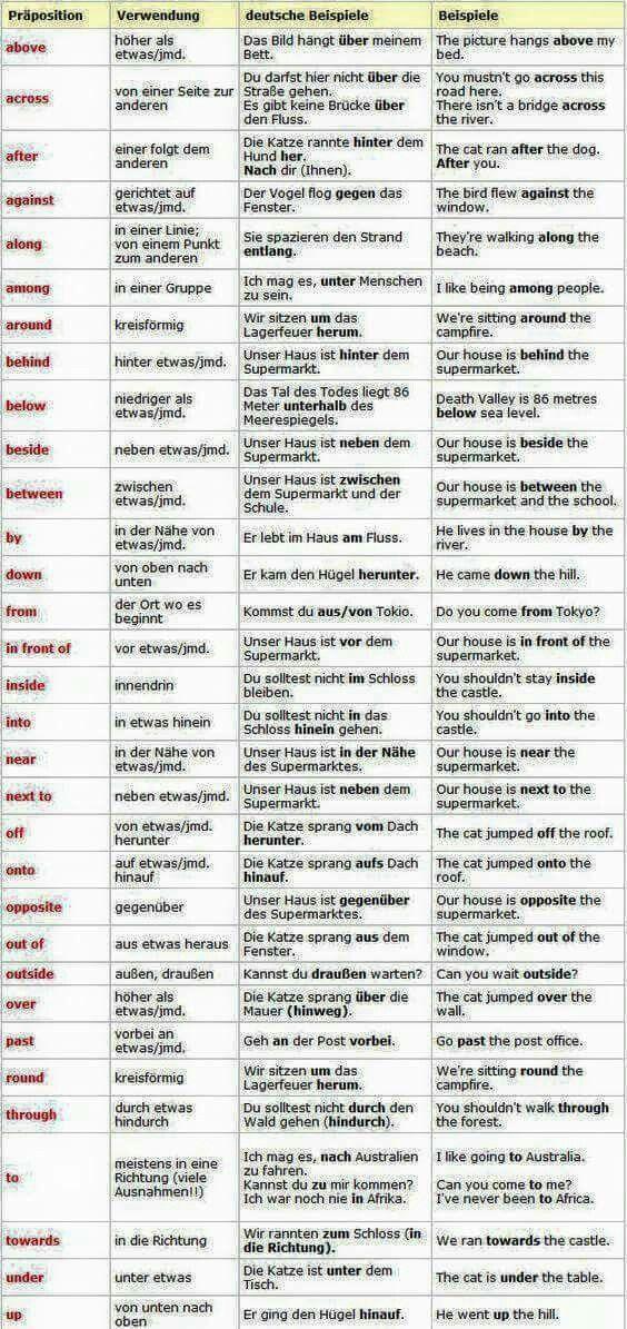 Scheinen Auf Englisch