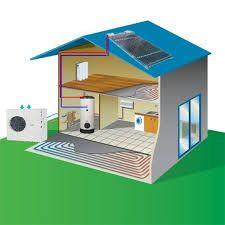 Willkommen bei der Informationsseite über Wärmepumpen der GS Wärmesysteme GmbH. Immer mehr Familien machen sich Gedanken über Alternativen zur konventionellen Heizung. Stehen dabei Heizkostenersparnis und umweltschonende Wärmeerzeugung im Vordergrund, dann ist eine Wärmepumpe die erste Wahl.