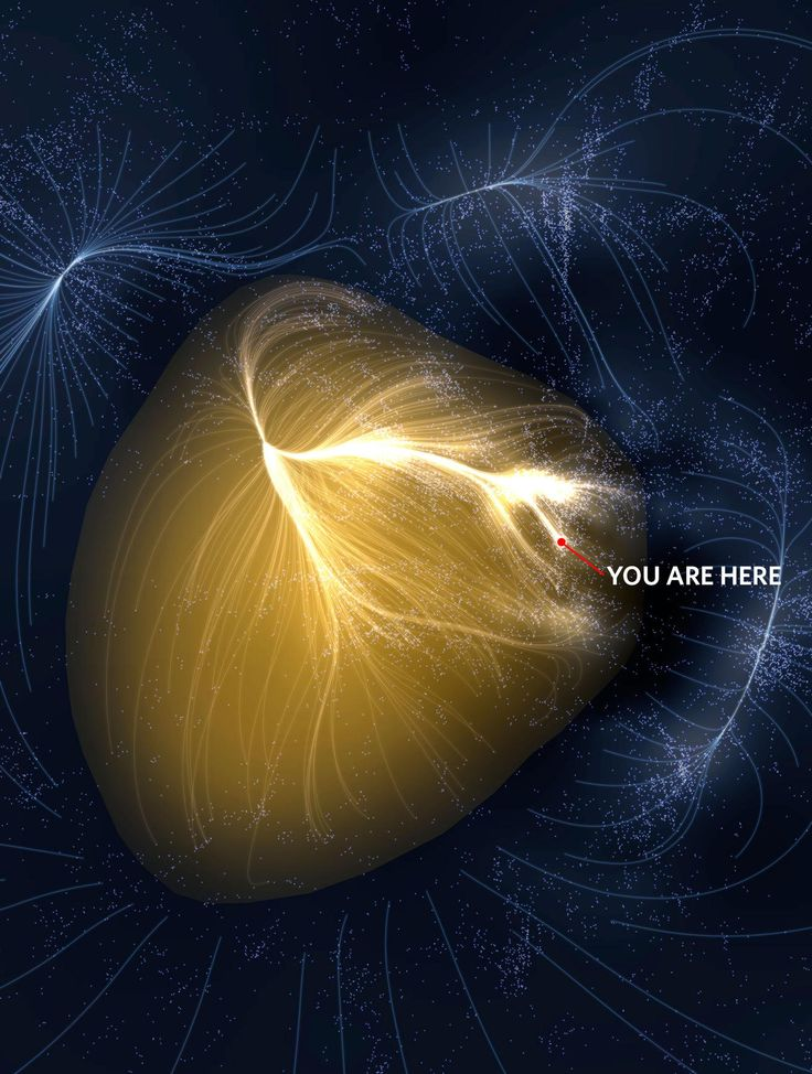 A visualisation of a slice of the Laniakea supercluster shows individual galaxies as white dots and their movement by white threads. The region contains 100 million billion stars.