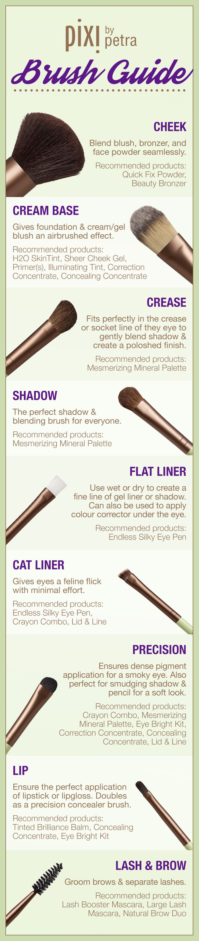 Pixi by Petra makeup brush guide