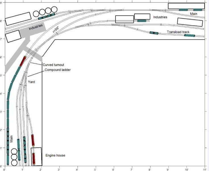 ho shelf plan train layouts bing images layout ideas Ian Rice Shelf Layouts HO Train Layout Construction