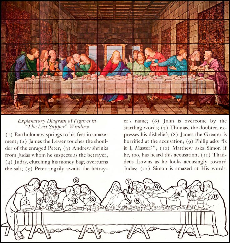 Diagram Of The Last Supper   With Images