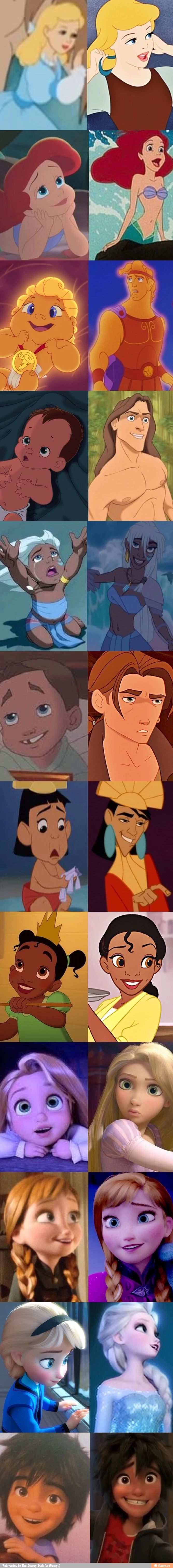 Disney characters as Adults and Kids