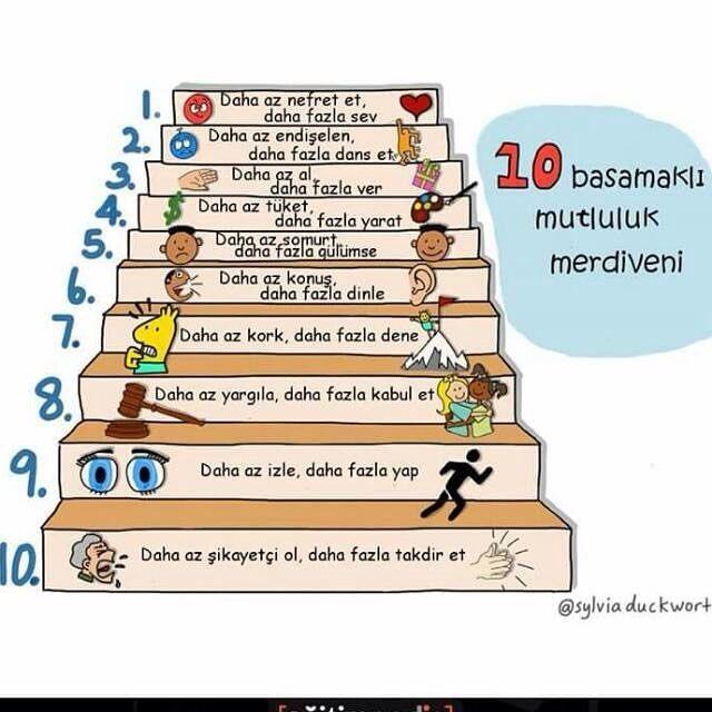 #motivation #motivasyon