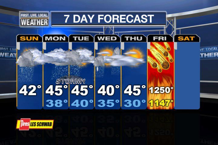 Weather forecast for Portland, Oregon. I guess the world really IS coming to an end on Friday, Dec. 21, 2012! Who knew?! #yankinaustralia #oregon #lol