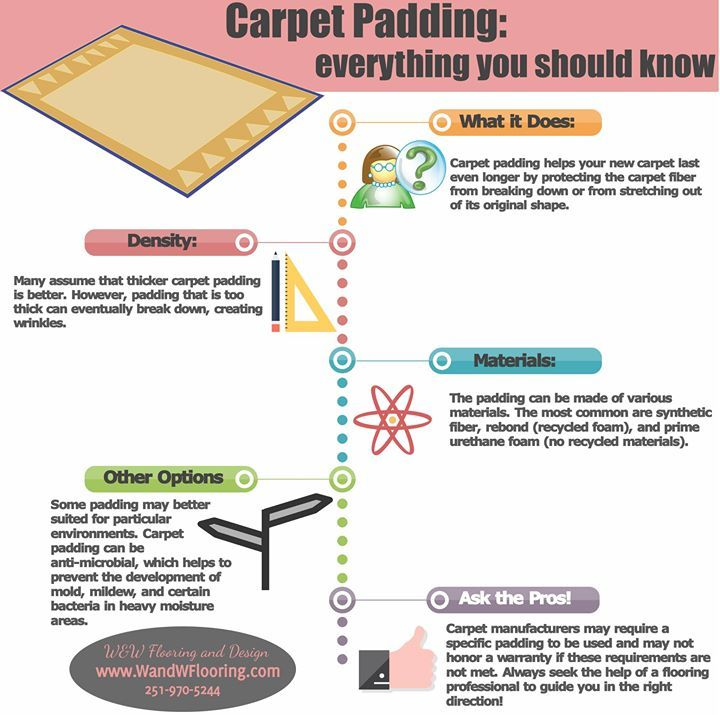Thinking about getting carpet for your home or office? Here is everything you need to know about carpet padding! #WandWFlooring #Flooring - http://ift.tt/1HQJd81