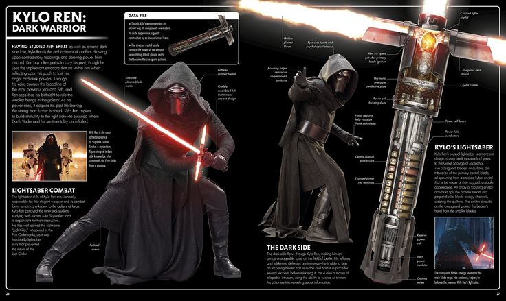 Pages From The Force Awakens Visual Dictionary - Album on Imgur