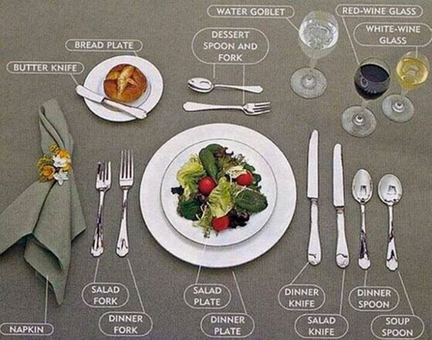 Proper Way To Set A Table Table Settings Floral