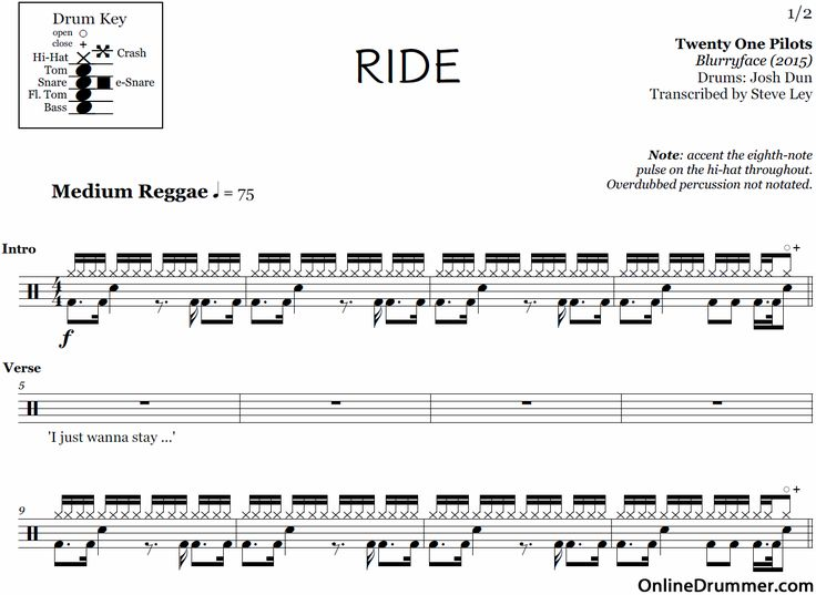 Ride – Twenty One Pilots – Drum Sheet Music | OnlineDrummer.com
