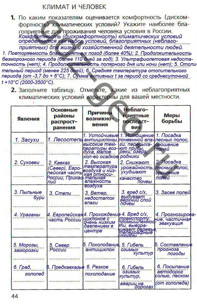 Тест по русскому языку 10 класс за 2четверть