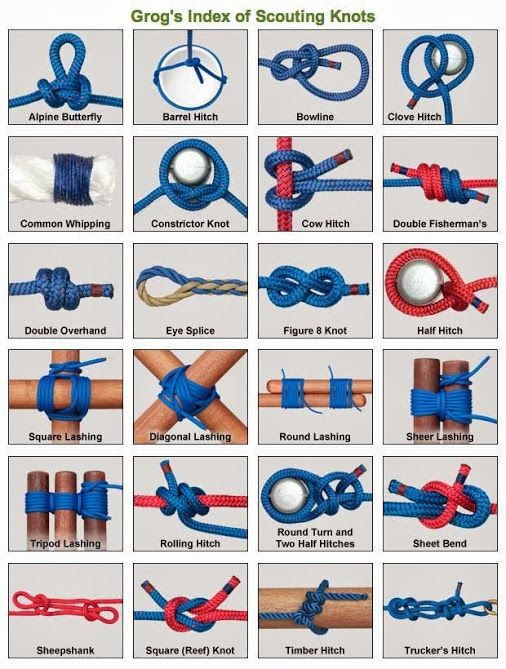 Skills for Survival - These animated clips to teach you how to tie several…