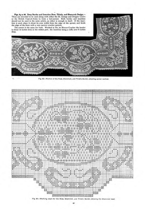 Mary Card's crochet book. no. 4 : containing designs & charts in the new filet crochet for Australian and New Zealand crochet workers.. - Page 40