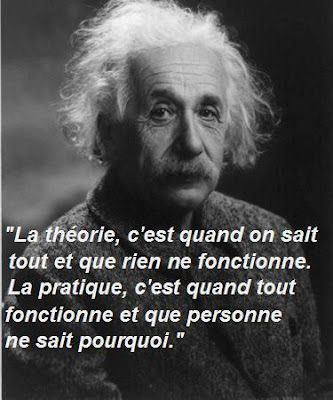 Citation d'A. Einstein /// Une fois de plus, il a raison...