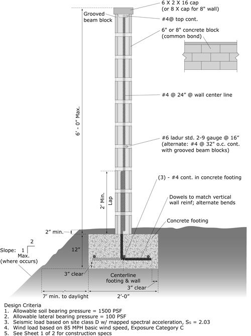 Brick Wall Design Under Vertical Loads : Cmu wall reinforcement google search retaining